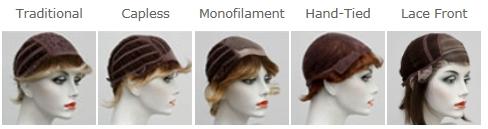 izdelava skupaj - Medicinske lasulje: rešitev za izpadanje las