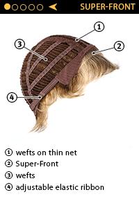 ew izdelava lasulj front 200x300 - Izdelava lasulj: Kapa lasulje - ključ do dobre lasulje