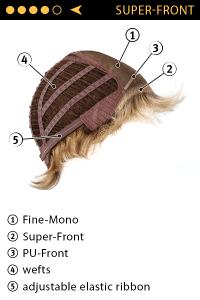 ew izdelava lasulj front super 200x300 - Izdelava lasulj: Kapa lasulje - ključ do dobre lasulje
