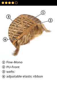 ew izdelava lasulj momo welts 200x300 - Izdelava lasulj: Kapa lasulje - ključ do dobre lasulje