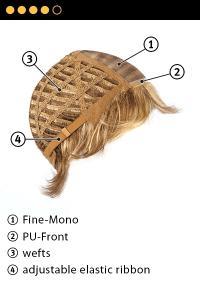 ew-izdelava-lasulj-momo-welts