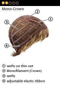 ew-izdelava-lasulj-mono