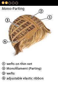 ew-izdelava-lasulj-mono-part