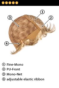 ew izdelava lasulj mono rocno 200x300 - Izdelava lasulj: Kapa lasulje - ključ do dobre lasulje
