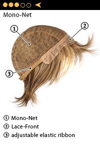 ew izdelava lasulj tie 200x300 - Izdelava lasulj: Kapa lasulje - ključ do dobre lasulje