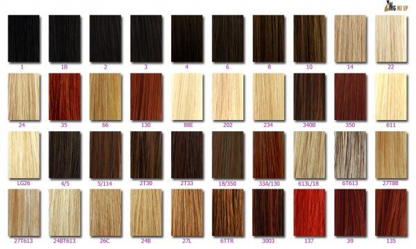 barvna karta sintetičnih las