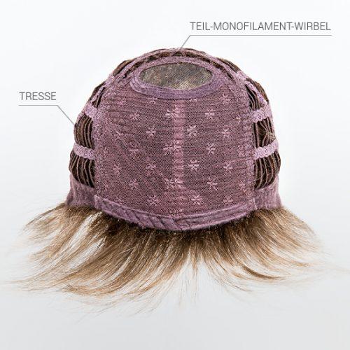 Izdelava lasulje delni MONOFILAMENT Monturen 500x500 - Kakšne je izdelava lasulj in njene razlike pri kapici lasulje in z tem posledično cena?