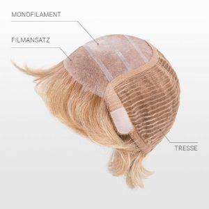 monofilament monotop 300x300 - Lasulja Hairpower Solitär Hi