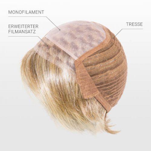 IZDELAVA monotop resse 500x500 - FAQ - Načini in pomen besed pri izdelavi lasulj