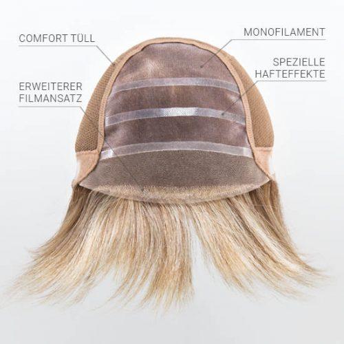 IZDELAVA monotop rocno 500x500 - FAQ - Načini in pomen besed pri izdelavi lasulj